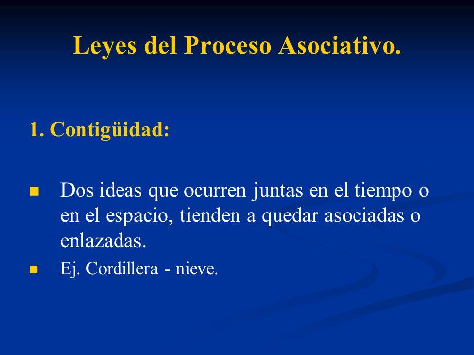 Leyes del Proceso Asociativo.