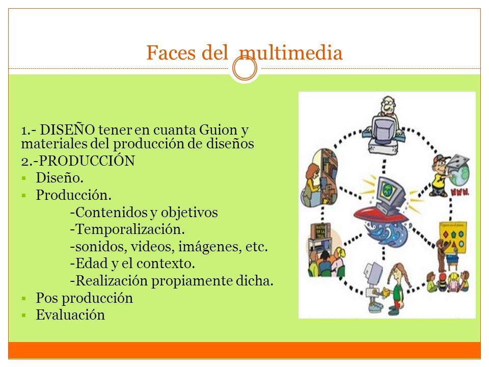 Faces del multimedia 1.- DISEÑO tener en cuanta Guion y materiales del producción de diseños. 2.-PRODUCCIÓN.