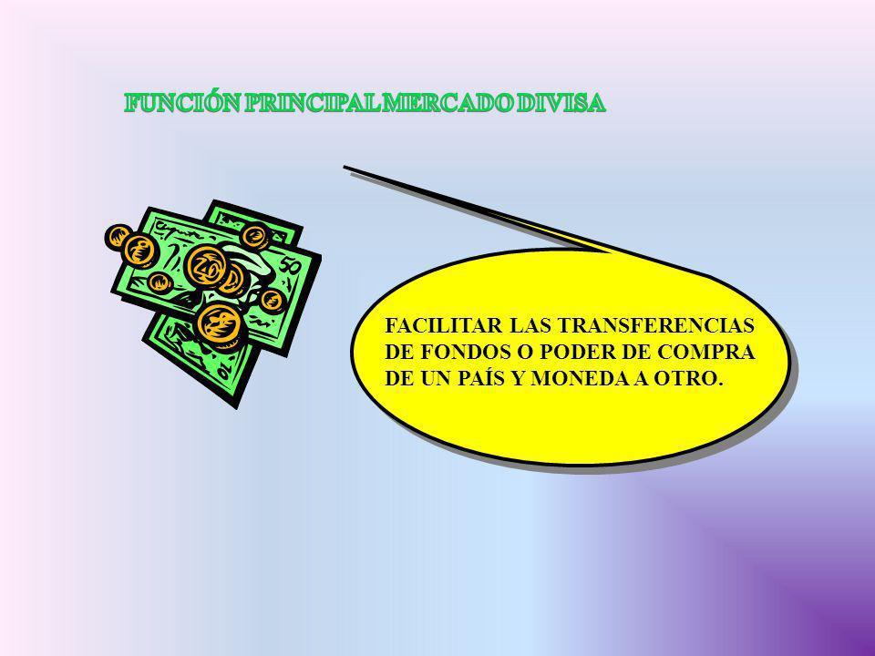 FUNCIÓN PRINCIPAL MERCADO DIVISA