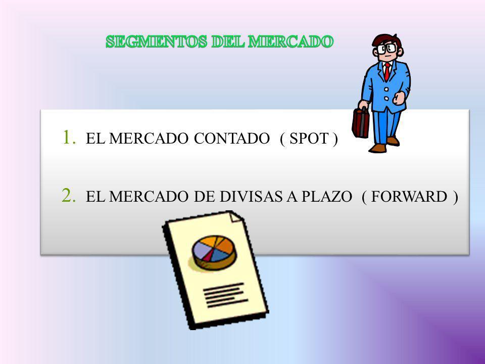 SEGMENTOS DEL MERCADO EL MERCADO CONTADO ( SPOT ) EL MERCADO DE DIVISAS A PLAZO ( FORWARD )