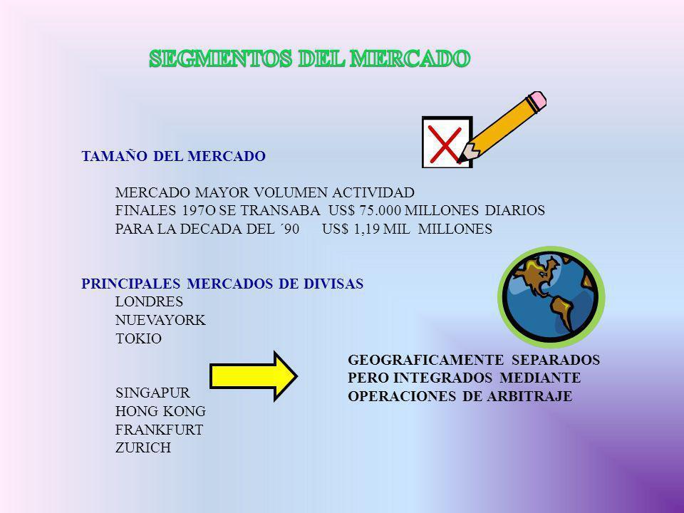 SEGMENTOS DEL MERCADO TAMAÑO DEL MERCADO