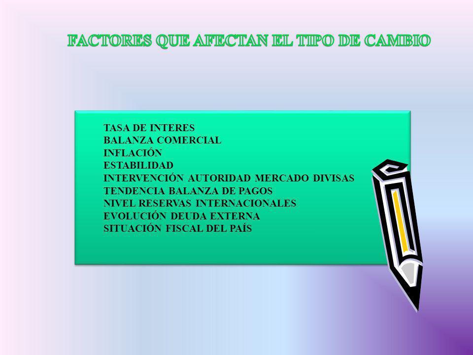 FACTORES QUE AFECTAN EL TIPO DE CAMBIO
