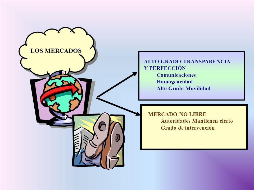 LOS MERCADOS ALTO GRADO TRANSPARENCIA Y PERFECCIÓN Comunicaciones