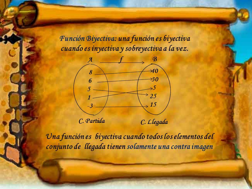 Función Biyectiva: una función es biyectiva cuando es inyectiva y sobreyectiva a la vez.
