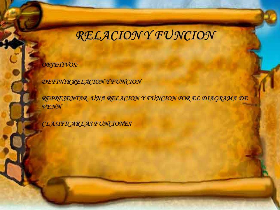 RELACION Y FUNCION OBJETIVOS: DEFINIR RELACION Y FUNCION