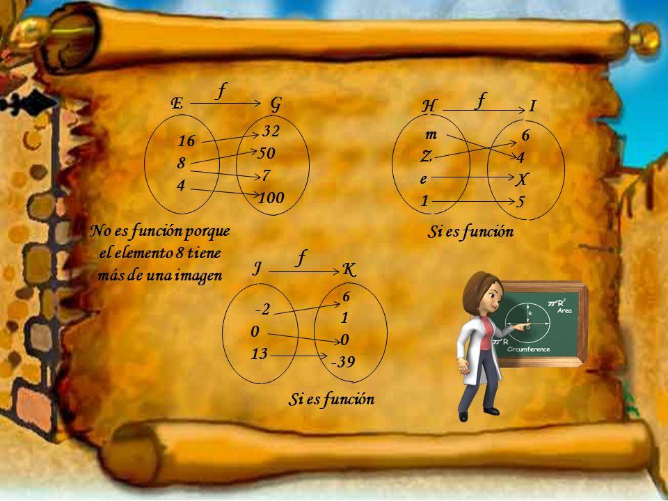 No es función porque el elemento 8 tiene más de una imagen