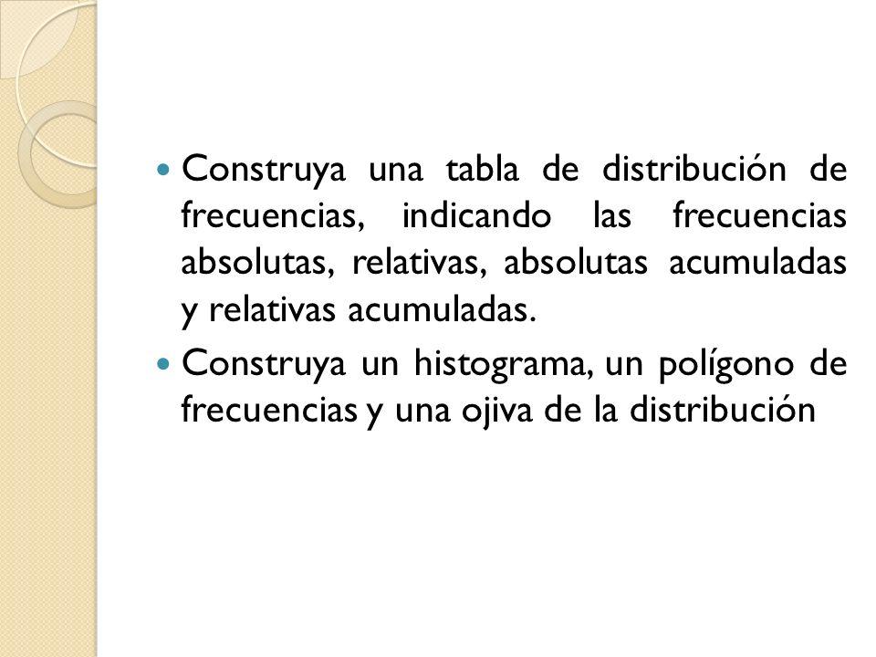 Construya una tabla de distribución de frecuencias, indicando las frecuencias absolutas, relativas, absolutas acumuladas y relativas acumuladas.