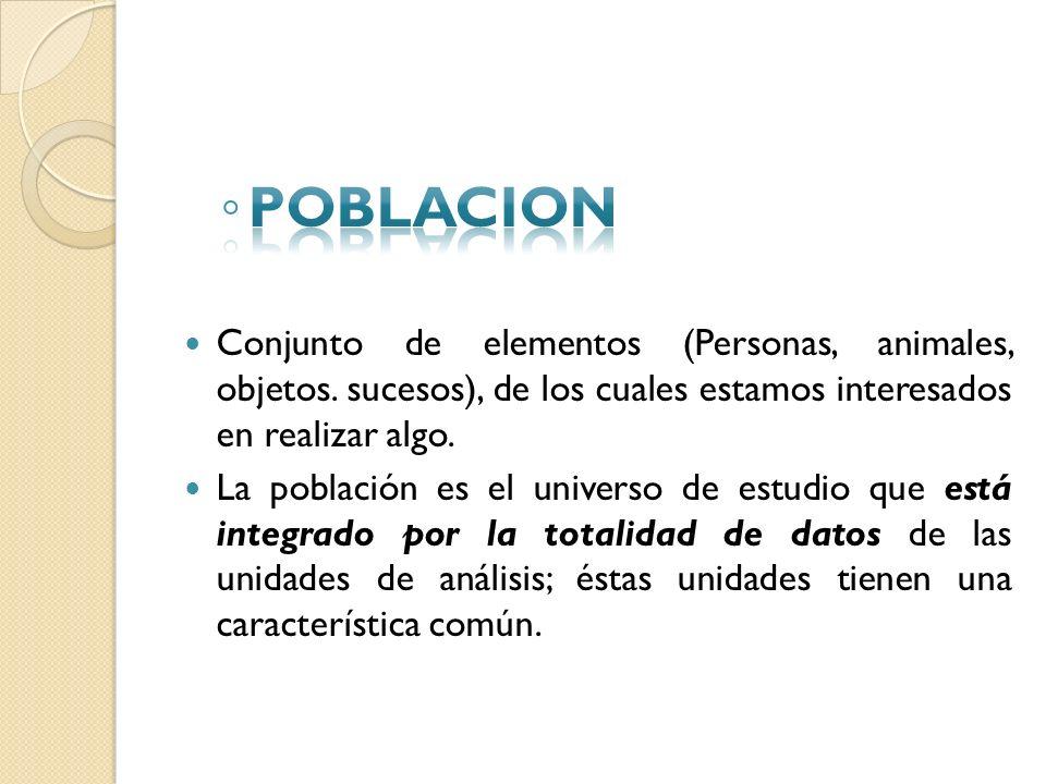 POBLACION Conjunto de elementos (Personas, animales, objetos. sucesos), de los cuales estamos interesados en realizar algo.