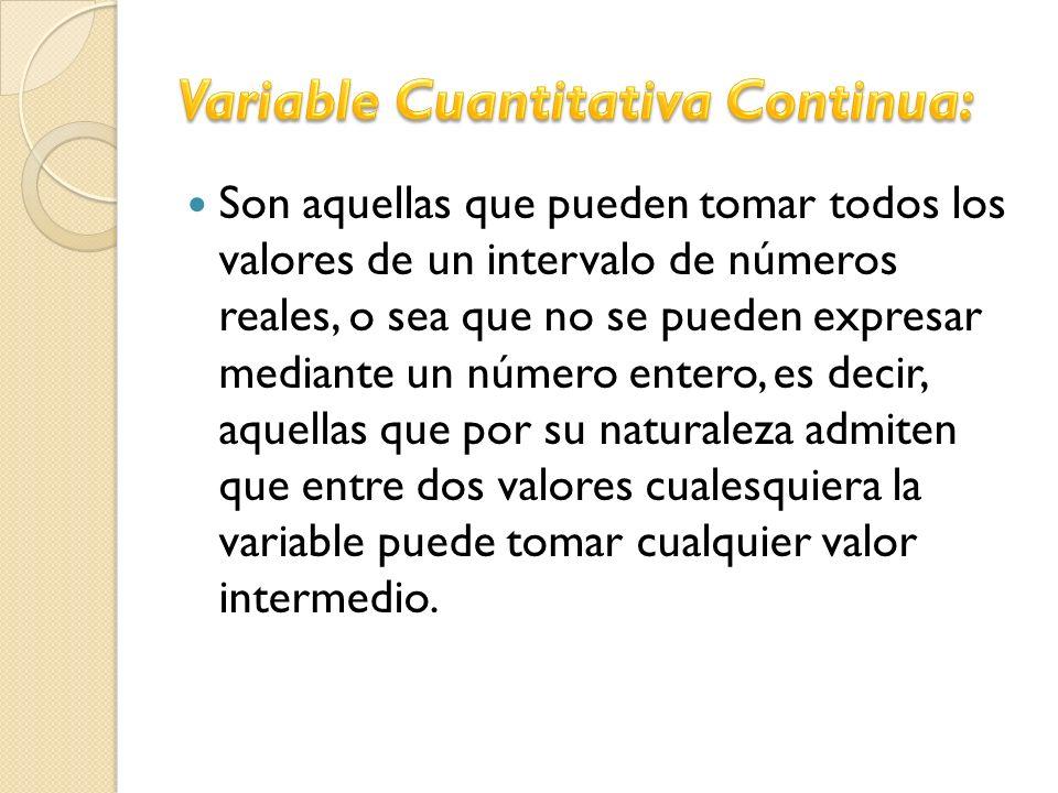 Variable Cuantitativa Continua: