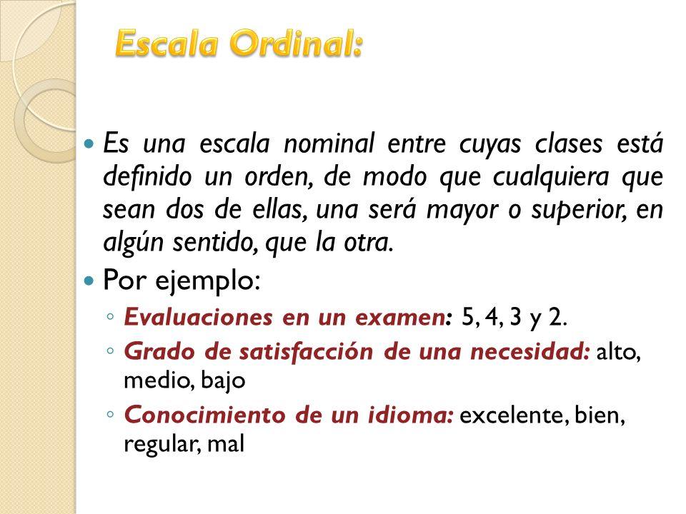 Escala Ordinal: