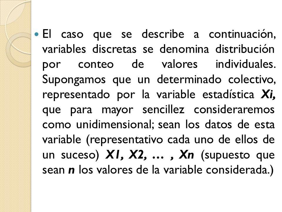 El caso que se describe a continuación, variables discretas se denomina distribución por conteo de valores individuales.