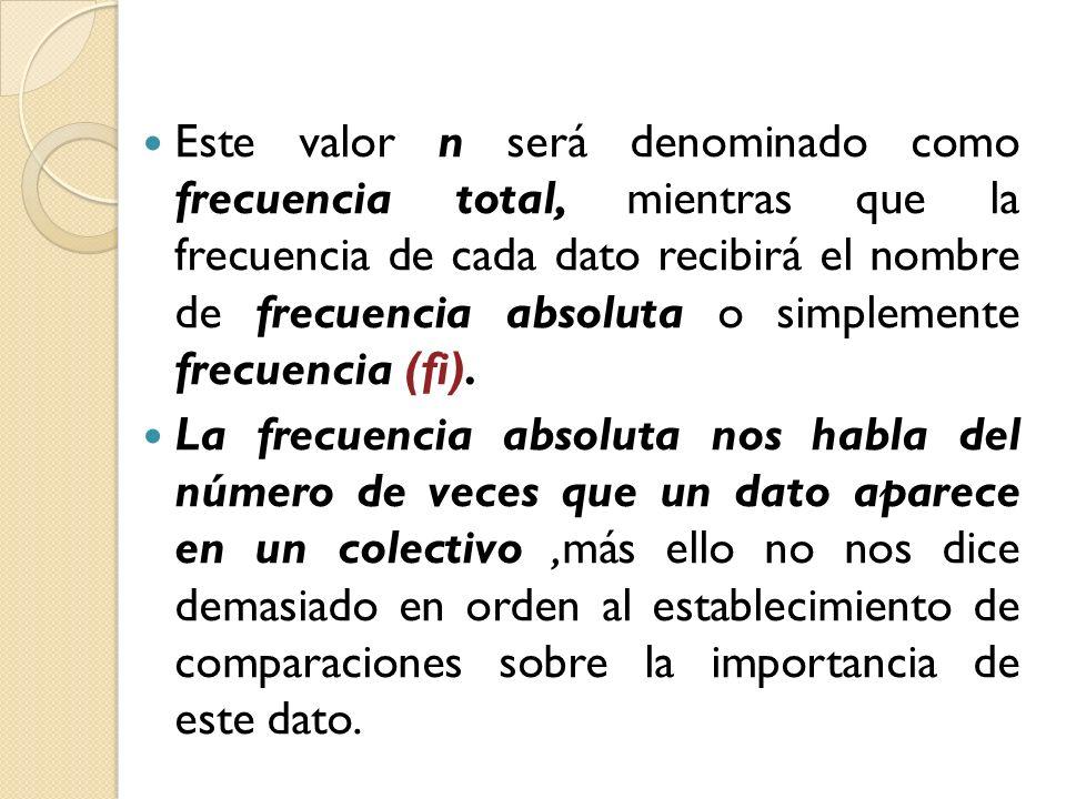 Este valor n será denominado como frecuencia total, mientras que la frecuencia de cada dato recibirá el nombre de frecuencia absoluta o simplemente frecuencia (fi).
