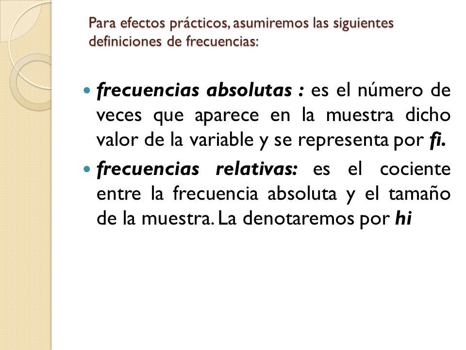Para efectos prácticos, asumiremos las siguientes definiciones de frecuencias: