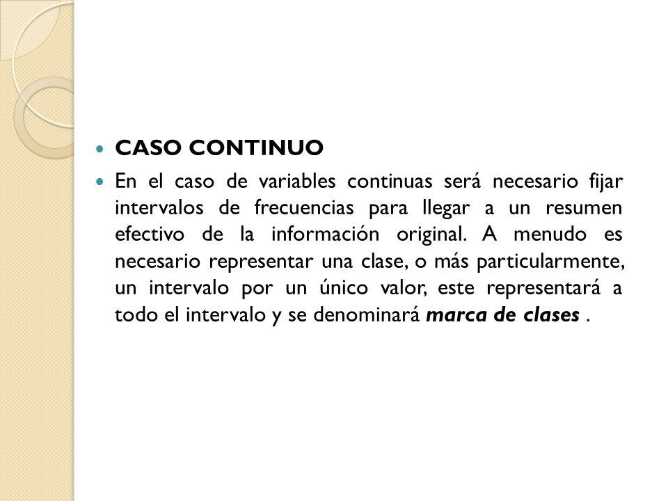 CASO CONTINUO