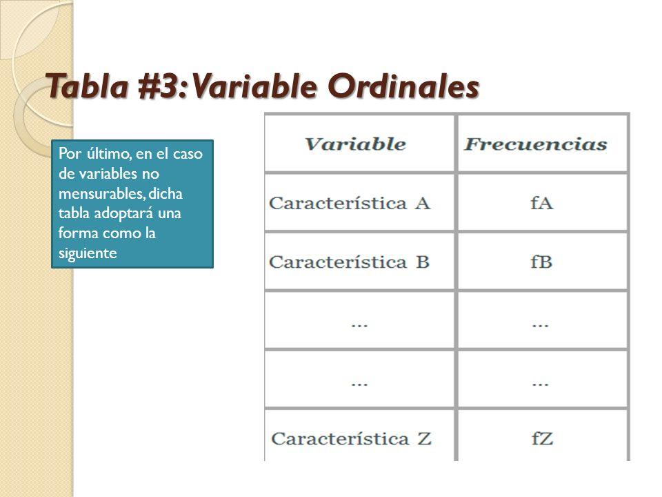 Tabla #3: Variable Ordinales