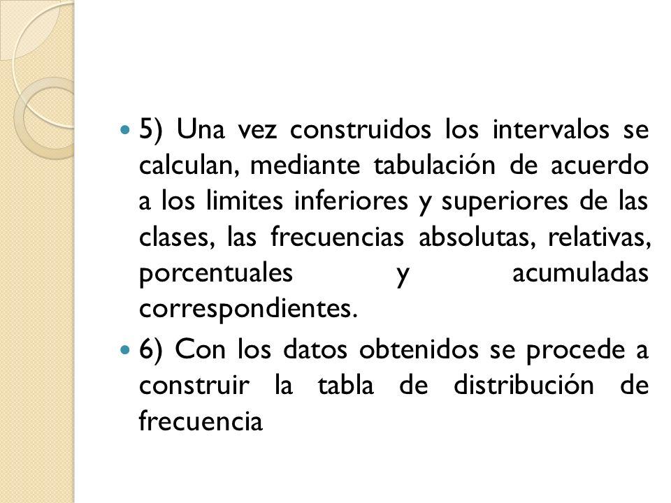 5) Una vez construidos los intervalos se calculan, mediante tabulación de acuerdo a los limites inferiores y superiores de las clases, las frecuencias absolutas, relativas, porcentuales y acumuladas correspondientes.