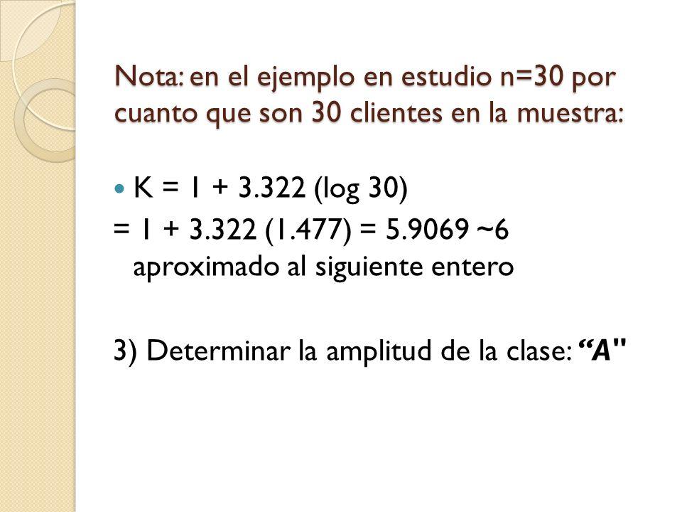 Nota: en el ejemplo en estudio n=30 por cuanto que son 30 clientes en la muestra:
