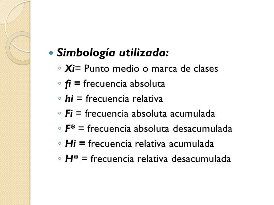 Simbología utilizada: