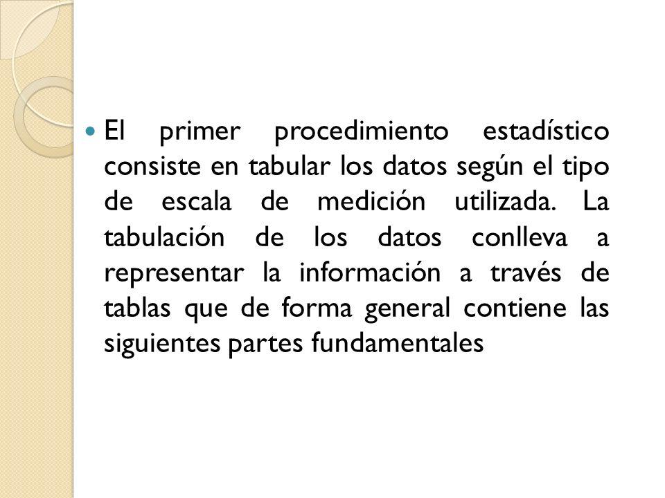 El primer procedimiento estadístico consiste en tabular los datos según el tipo de escala de medición utilizada.