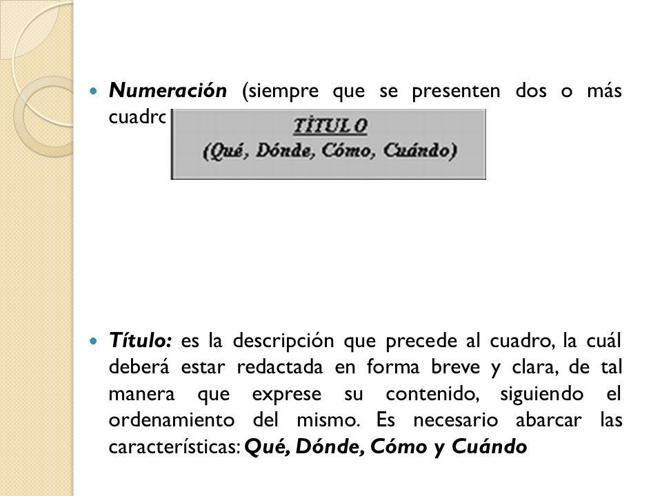 Numeración (siempre que se presenten dos o más cuadros
