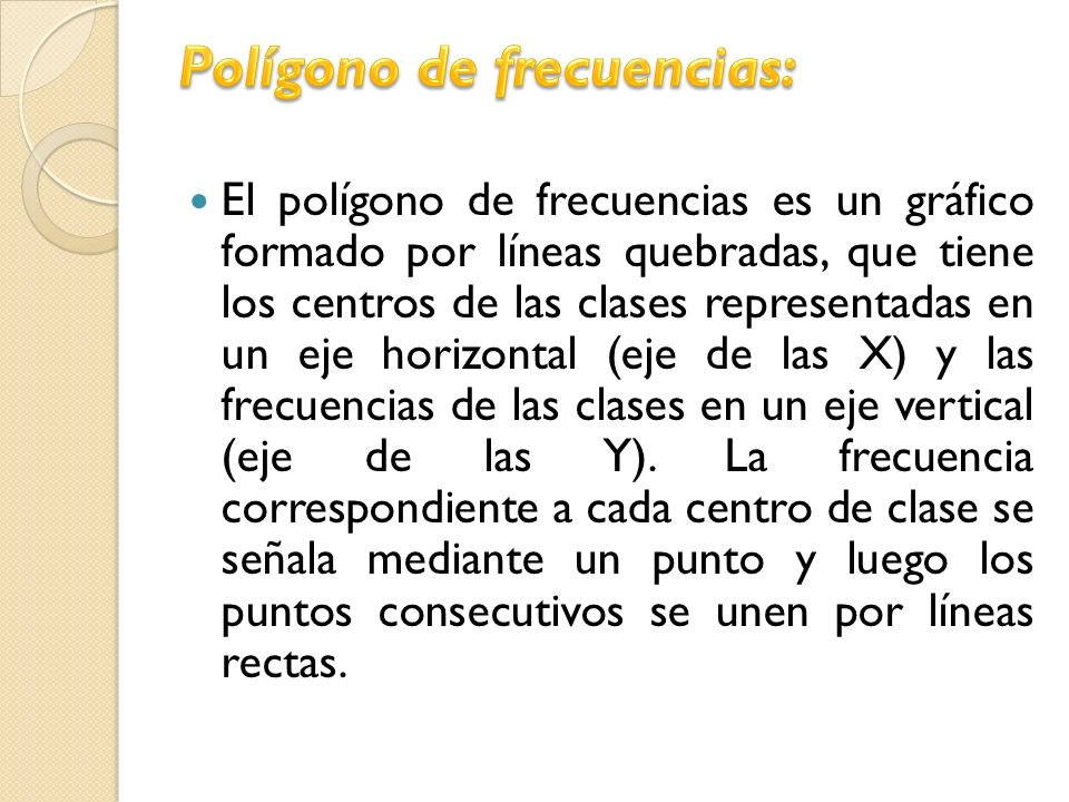 Polígono de frecuencias: