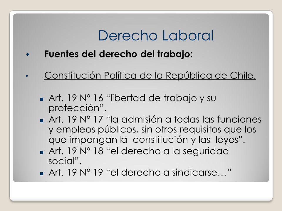 Derecho Laboral Fuentes del derecho del trabajo:
