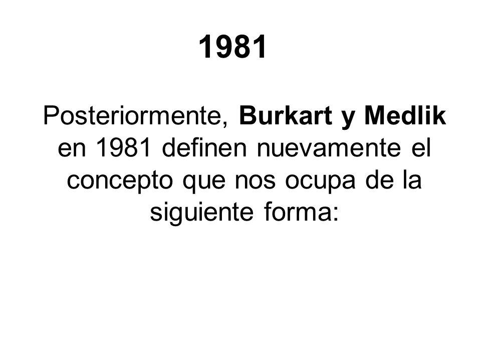 1981 Posteriormente, Burkart y Medlik en 1981 definen nuevamente el concepto que nos ocupa de la siguiente forma: