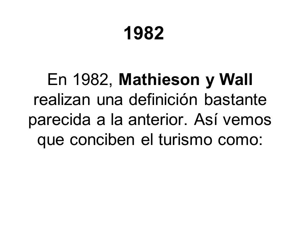 1982En 1982, Mathieson y Wall realizan una definición bastante parecida a la anterior.