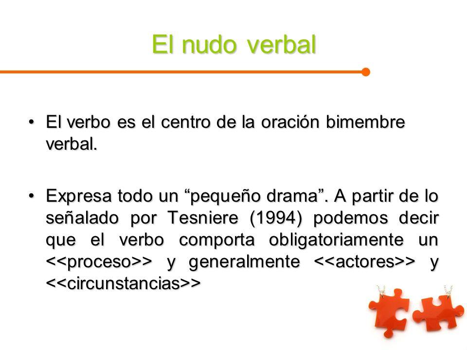 El nudo verbal El verbo es el centro de la oración bimembre verbal.
