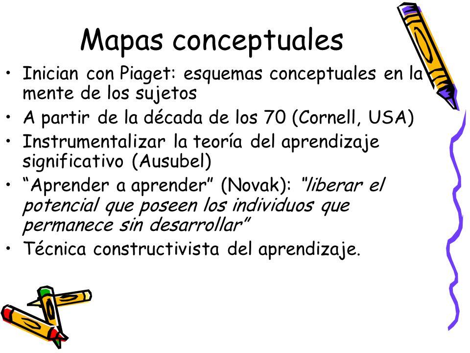 Mapas conceptualesInician con Piaget: esquemas conceptuales en la mente de los sujetos. A partir de la década de los 70 (Cornell, USA)