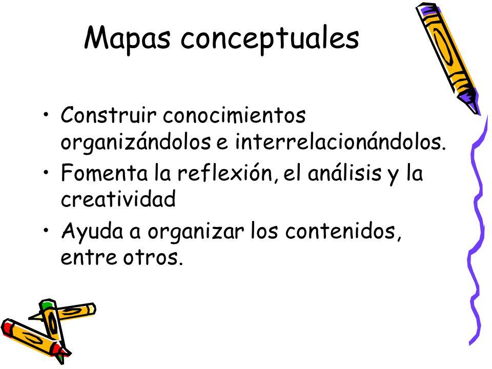 Mapas conceptualesConstruir conocimientos organizándolos e interrelacionándolos. Fomenta la reflexión, el análisis y la creatividad.