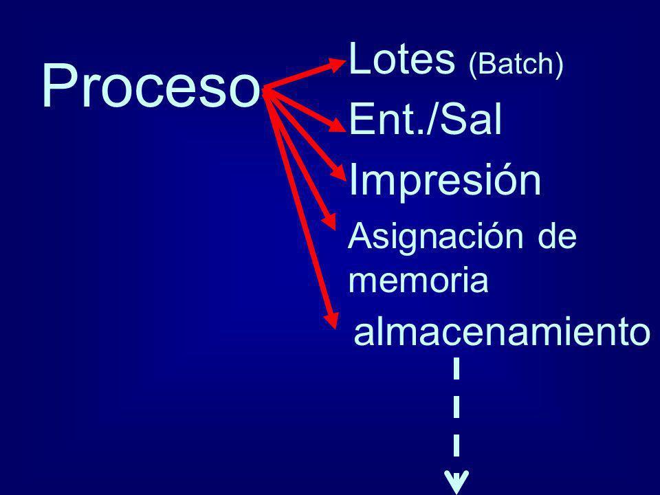 Proceso Lotes (Batch) Ent./Sal Impresión almacenamiento