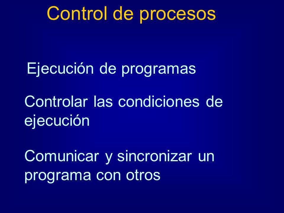 Control de procesos Ejecución de programas