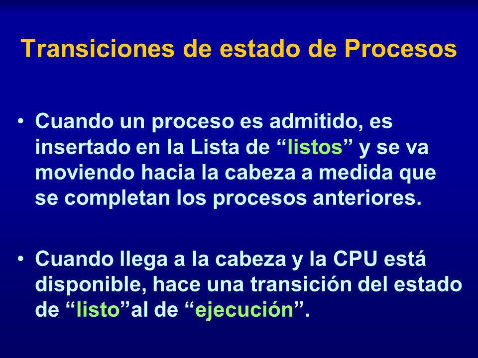 Transiciones de estado de Procesos