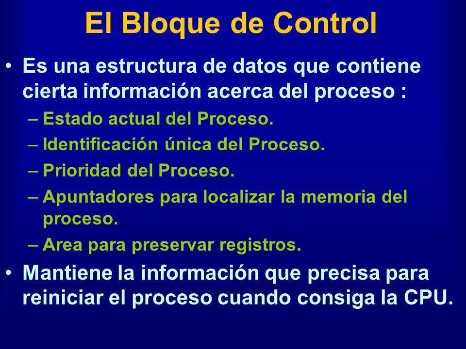 El Bloque de Control Es una estructura de datos que contiene cierta información acerca del proceso :