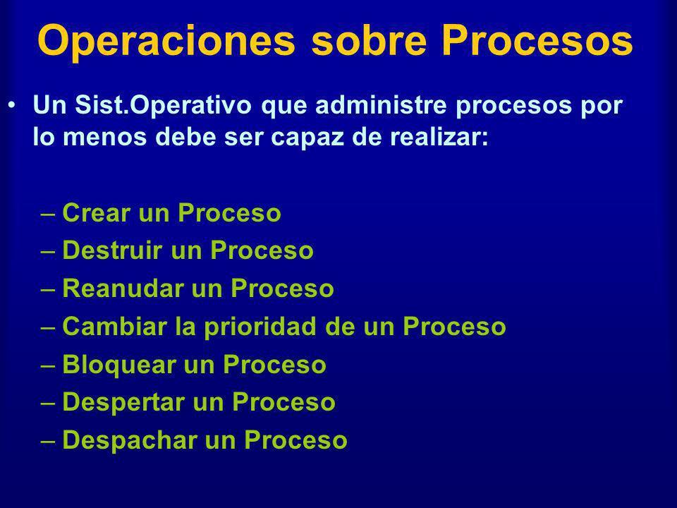 Operaciones sobre Procesos