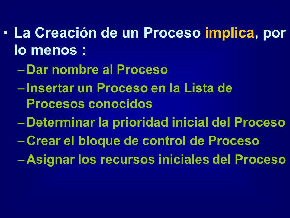 La Creación de un Proceso implica, por lo menos :