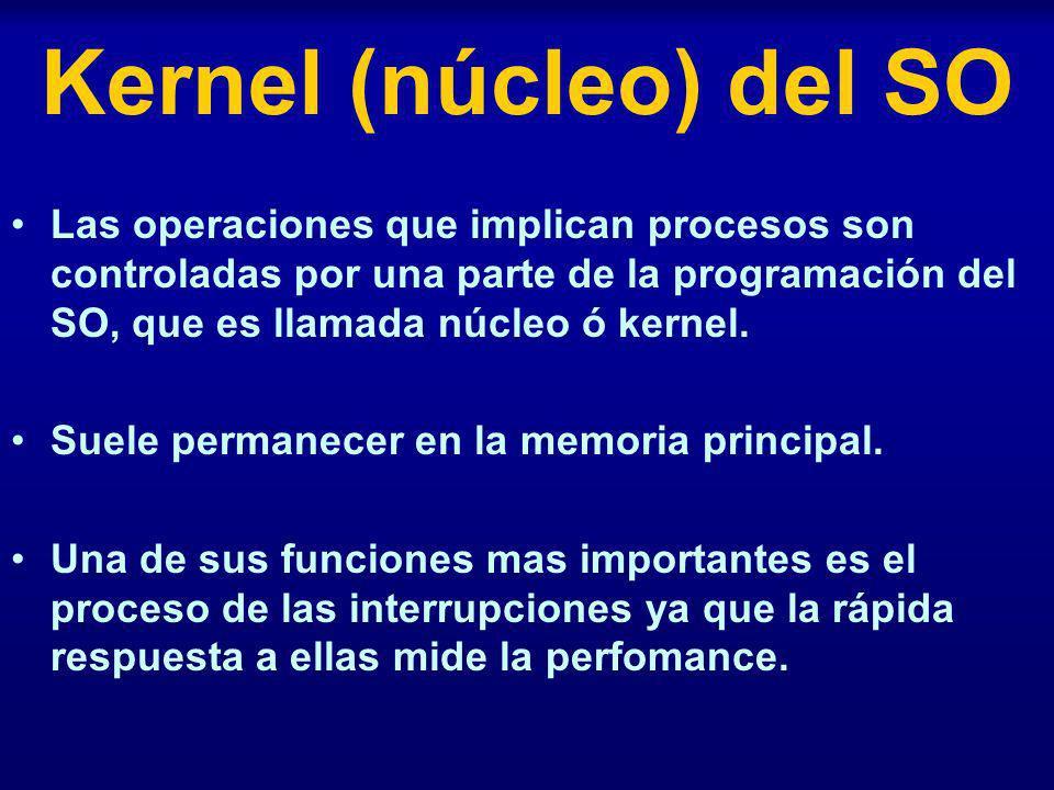 Kernel (núcleo) del SO Las operaciones que implican procesos son controladas por una parte de la programación del SO, que es llamada núcleo ó kernel.