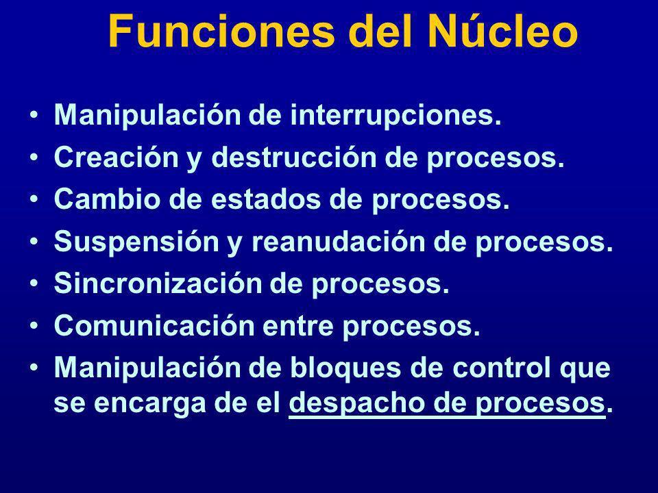 Funciones del Núcleo Manipulación de interrupciones.
