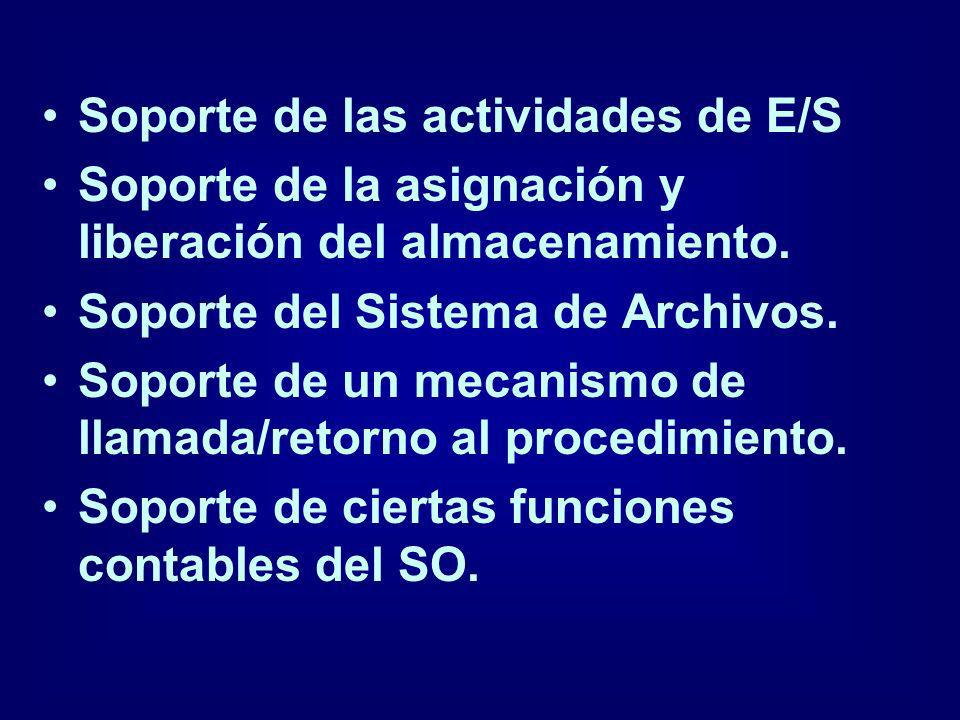 Soporte de las actividades de E/S