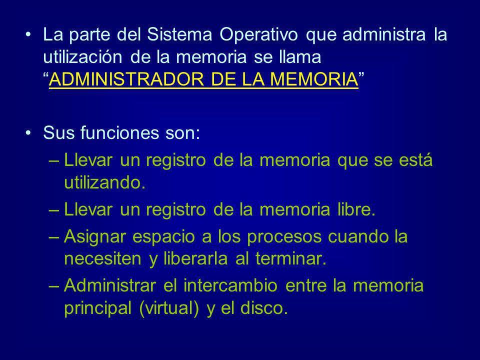 La parte del Sistema Operativo que administra la utilización de la memoria se llama ADMINISTRADOR DE LA MEMORIA
