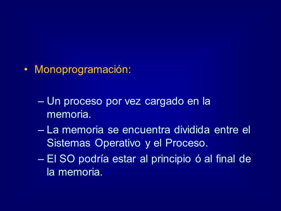 Monoprogramación: Un proceso por vez cargado en la memoria. La memoria se encuentra dividida entre el Sistemas Operativo y el Proceso.