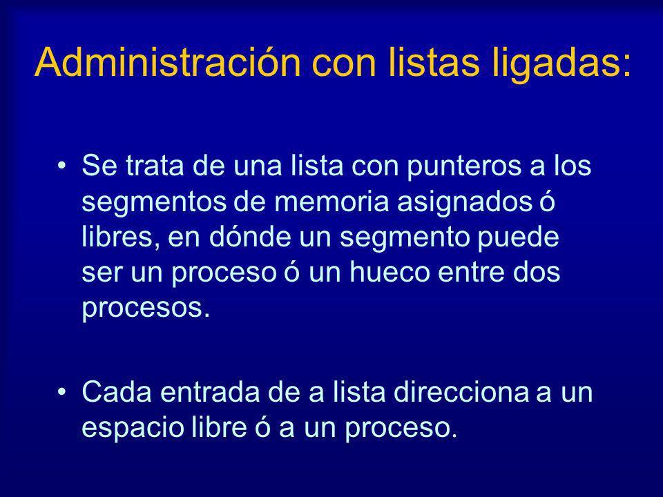 Administración con listas ligadas: