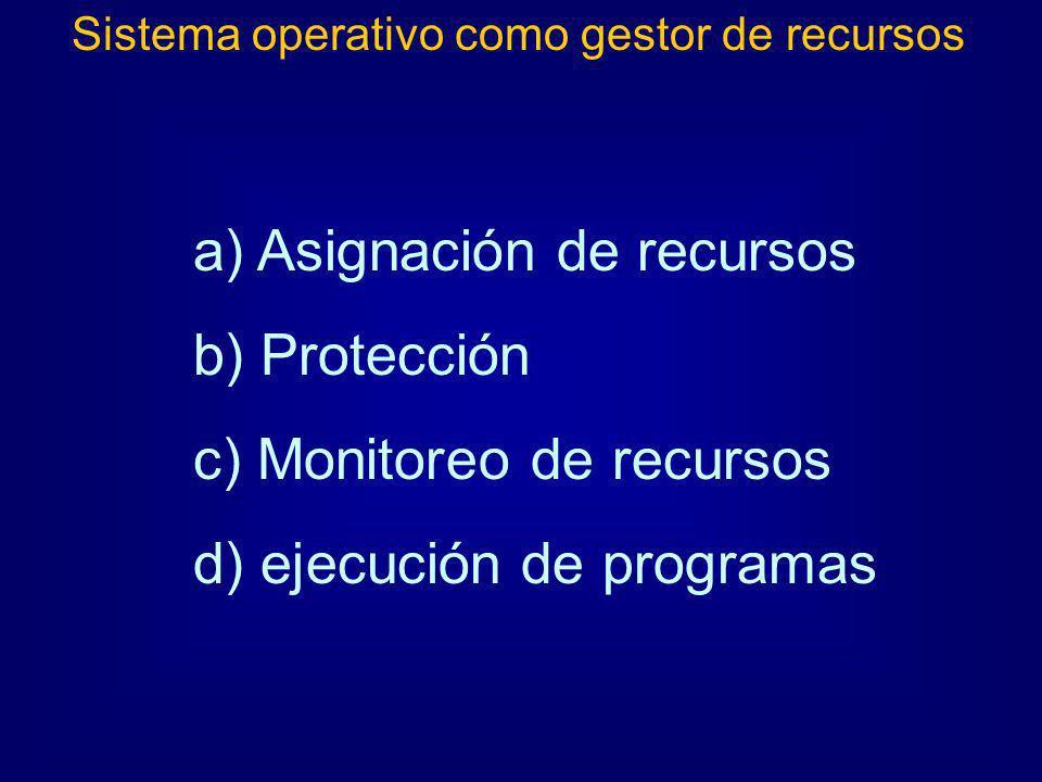 a) Asignación de recursos b) Protección c) Monitoreo de recursos
