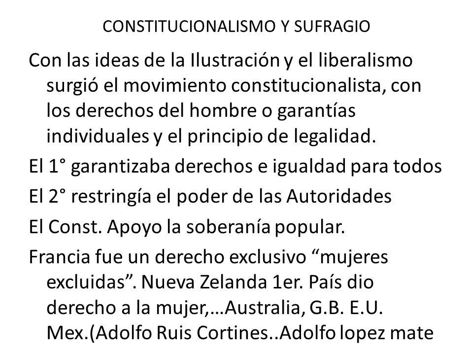 CONSTITUCIONALISMO Y SUFRAGIO