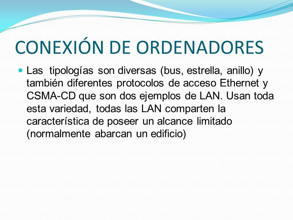 CONEXIÓN DE ORDENADORES