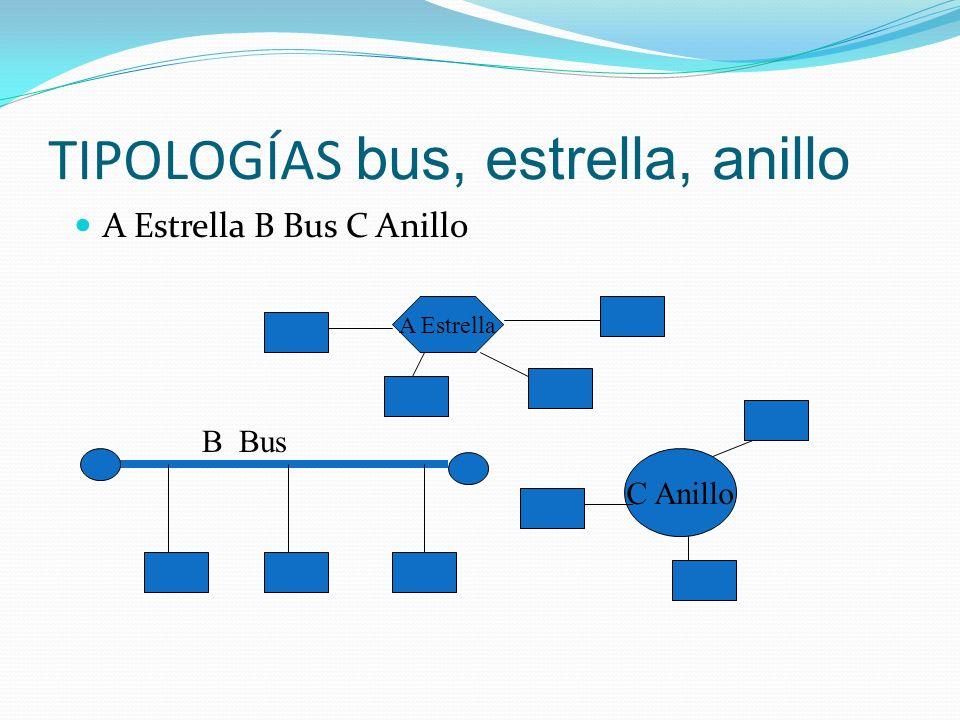 TIPOLOGÍAS bus, estrella, anillo