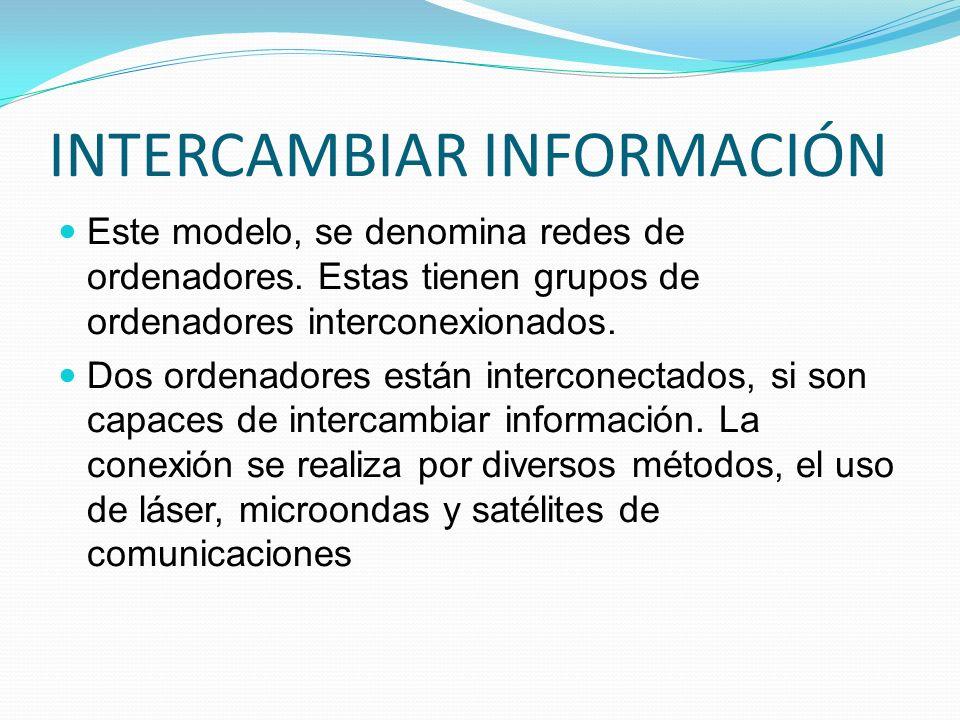 INTERCAMBIAR INFORMACIÓN