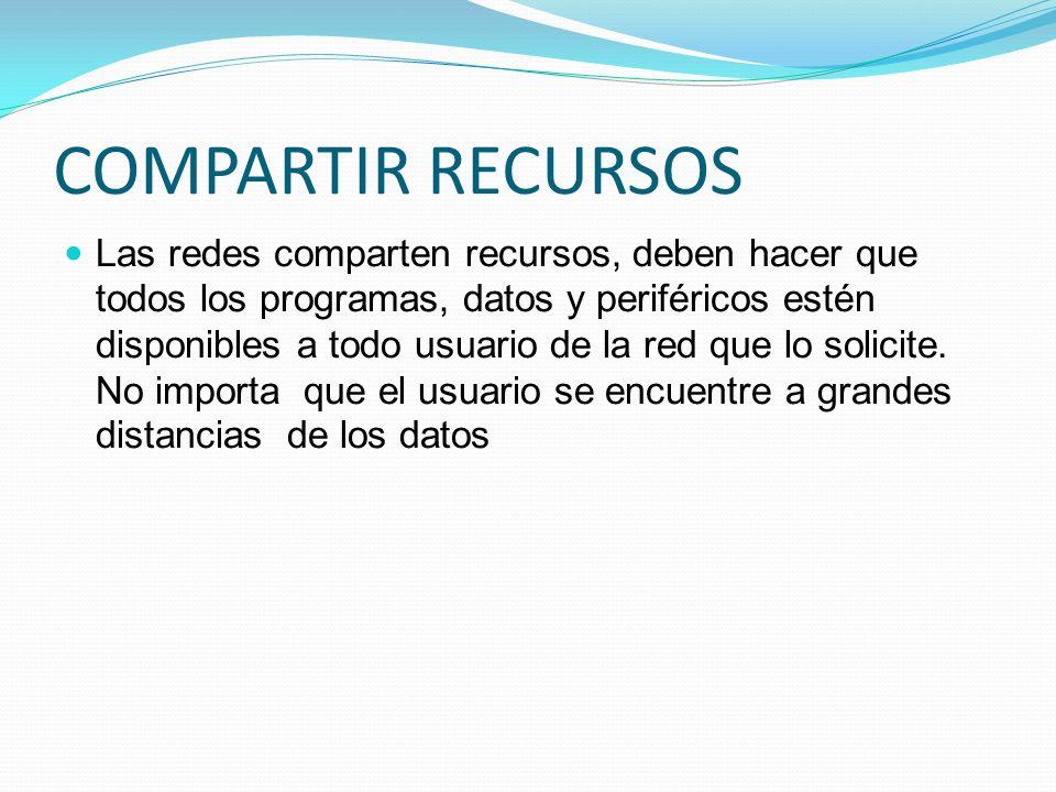 COMPARTIR RECURSOS