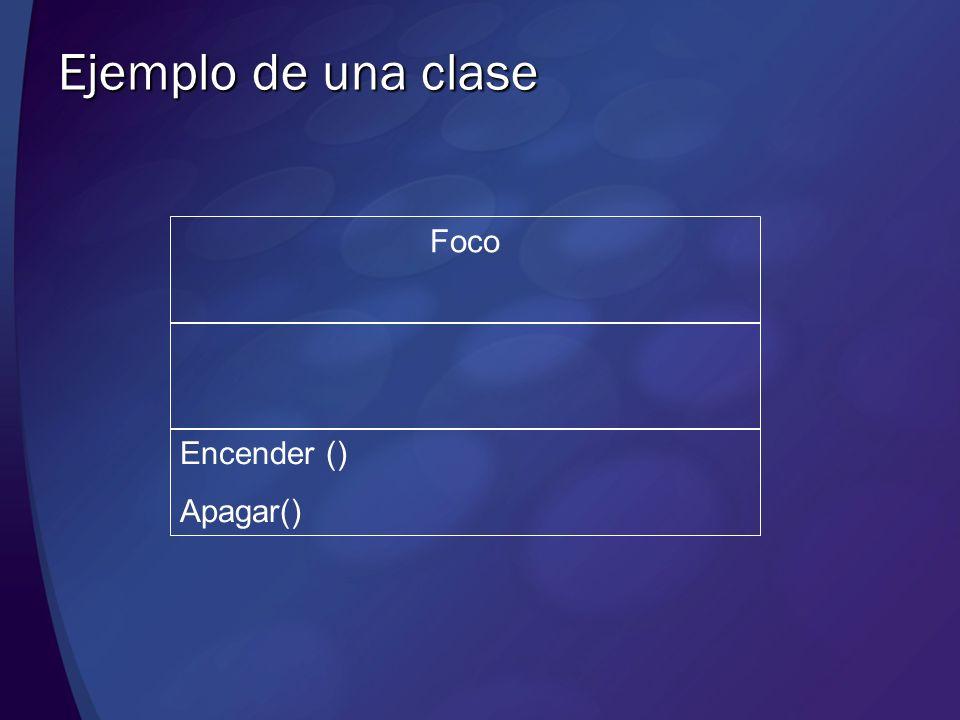 Ejemplo de una clase Foco Encender () Apagar()